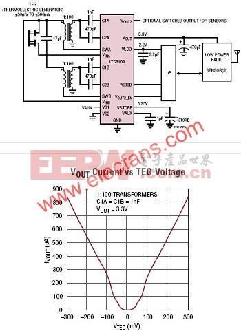 LTC3109典型应用电路  www.elecfans.com