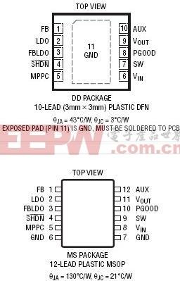 LTC3105封装