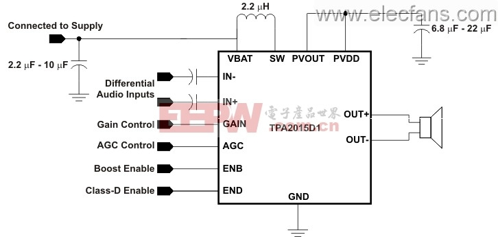 TPA2015D1 2W D类音频放大器应用电路
