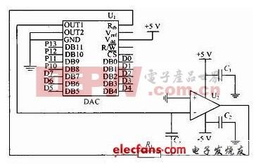 DAC程控放大电路