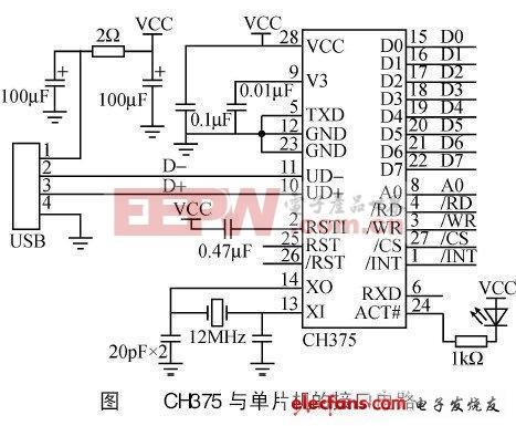 USB接口芯片CH375与单片机的接口电路