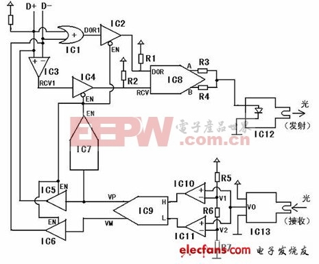 USB信号转换为光信号的具体电路图