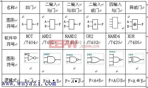 逻辑门电路符号图(与门或门非门同或门异或