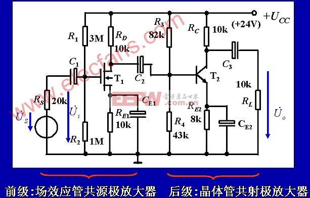 多级三极管 场效应管放大电路的动态分析方法