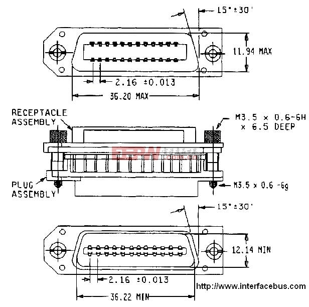 GPIB接口定义,GPIB接口封装及尺寸图