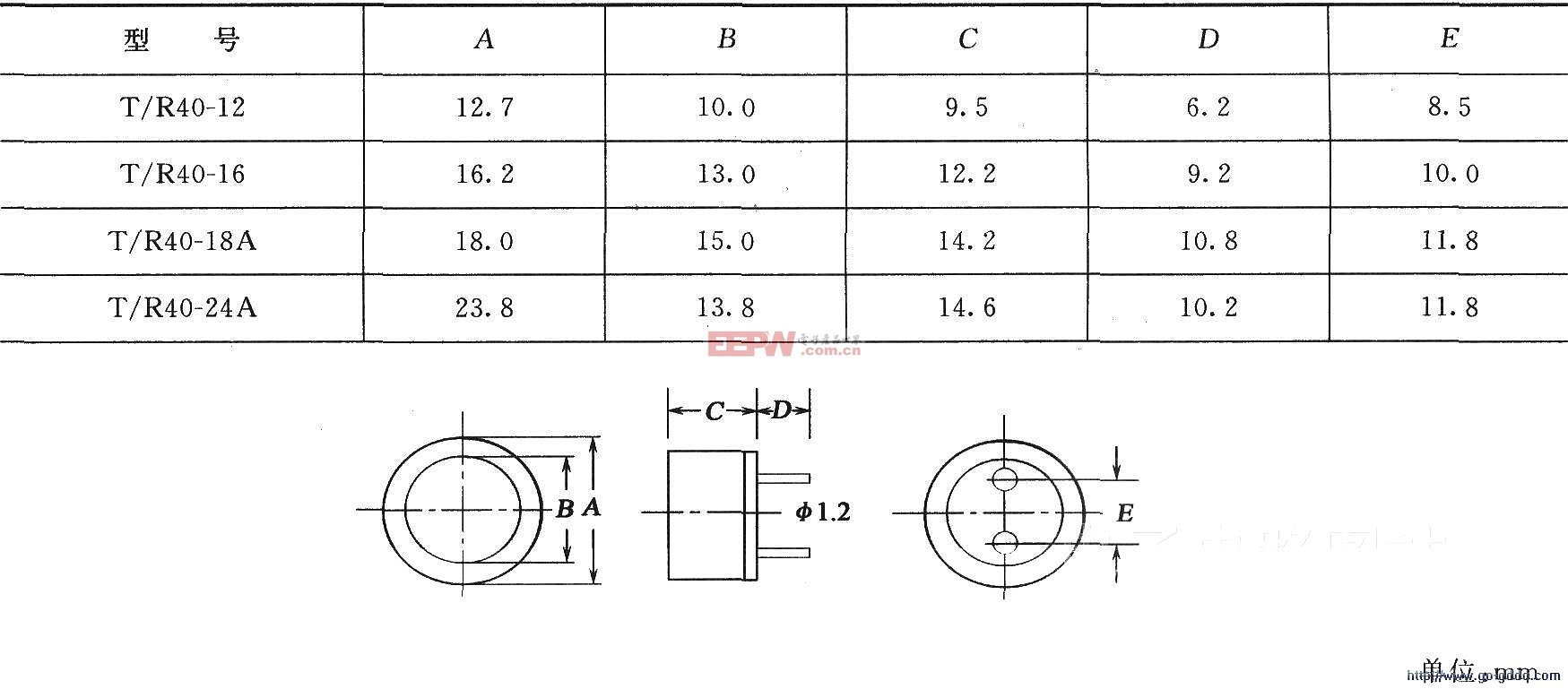 T/R40型超声传感器封装尺寸