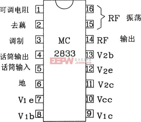 MC2833引脚图