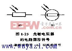 光敏电阻器的电路图形符号