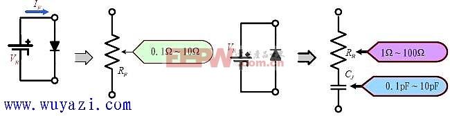 二极管PIN高频工作原理