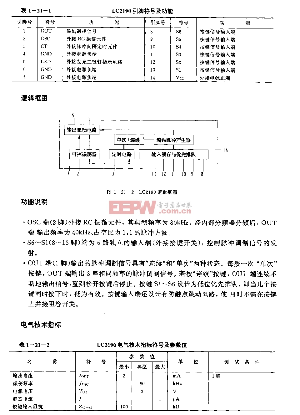LC2190(空调器、电风扇、收录机、电视机和玩具)红外线、超声波和