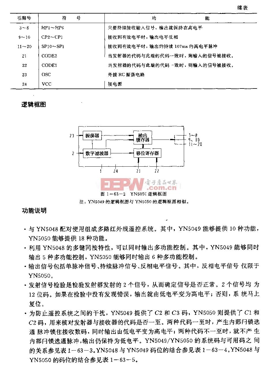 YN5049/YN5050 (电视机、录像机和音响)红外线遥控发射电路YN504