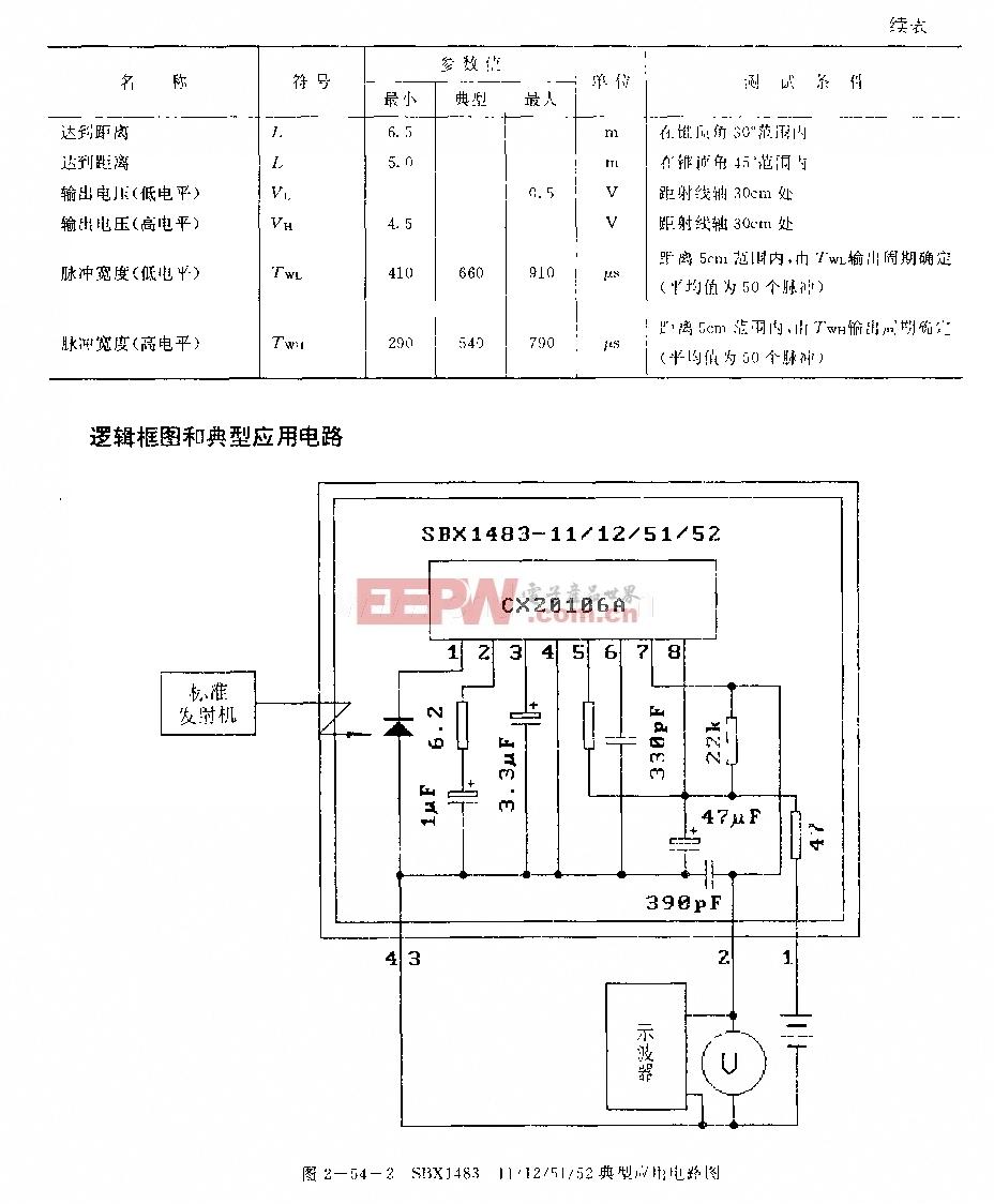SBX1483―11/12/51/52 (电视机、录像机、音响设备、空调器和