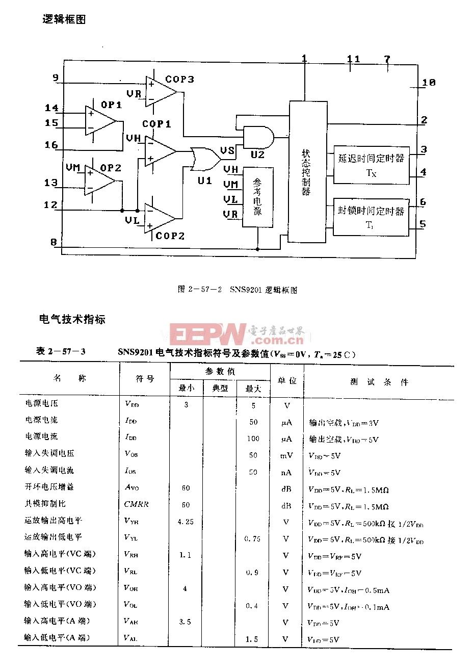 SNS9201 (家用电器、机器入、医疗设备或报警装置)红外线传感信号
