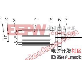 图1.7 直流电机的电枢   1—转轴;2—轴承;3—换向器;   4—电枢铁心;5—电枢绕组;6—风扇;7—轴承   直流电机定子部分主要由主磁极、换向极、机座和电刷装置等组成.图片
