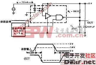 6N137tPLH(EN)和tPHL(EN)由使能电路测试及电压波形电路图