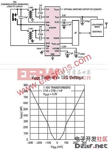 LTC3109-自动极性、超低电压、升压型转换器和电源管理器