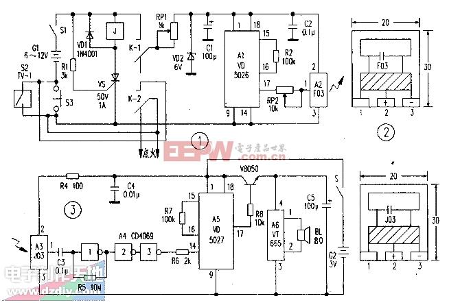 图3是无线电译码报警接收机电路。A3(J03)是一只与发射机电路中A2(F03)相配对的无线电接收解调集成模块,图4是其外形图。发射和接收两者的工作频率相同、工作电压为3V、静态工作电流为0.2mA。图4的低功耗及高品质的树脂封装,使其能长期处于稳定的接收状态。J03还具有极高的接收灵敏度。无需外接天线即可输出约50mV的方波数字信号,并具有lOdB的信噪比。J03的脚为解调信号输出端,脚为电源正极;脚为电源负极。A4(CD4069)为整形放大电路,可输出3V的方波信号。A5(VD5027)是译码