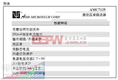 制作大功率LED手电筒(AMC7135驱动)LED Flashlight