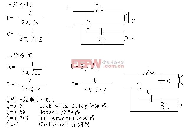 首页 综合电路图 综合电路图 ->高保真音箱分频器的设计-----crossove