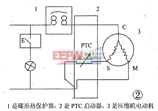 PTC材料的特性及应用Characteristics and Application of PTC