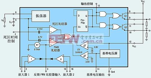 TL494内部电路方框图