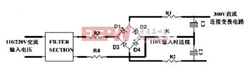 110/220Vac双输入电源示意图