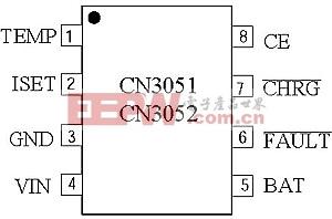 CN3051-CN3052  引脚功能图