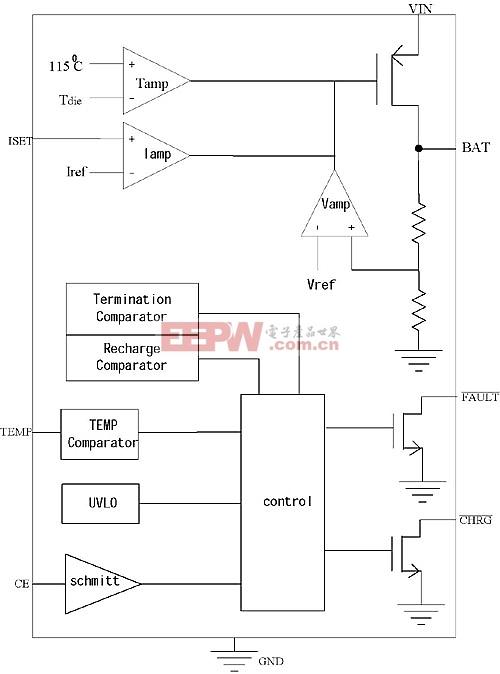 CN3051/CN3052功能方框图