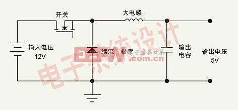 为开关电源选择合适的电感-----Select a suitable inductor for Switching power supply