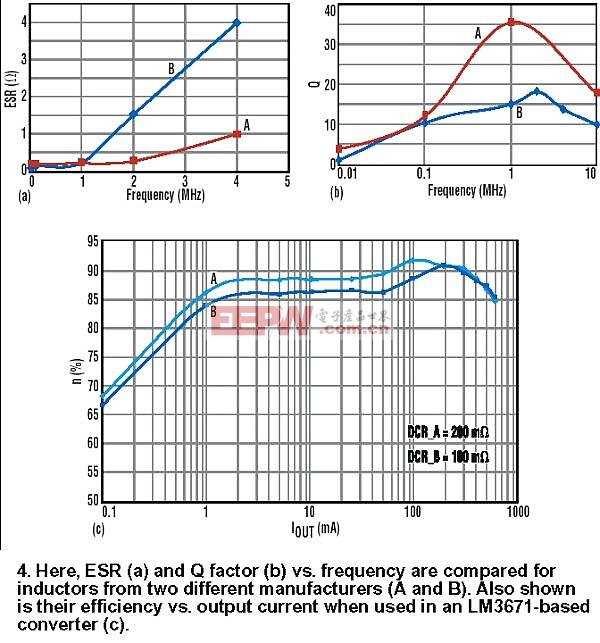 如何为便携式系统选择电容和电感元件(下)-----How to Choose  capacitance and inductance components in portable system(B)