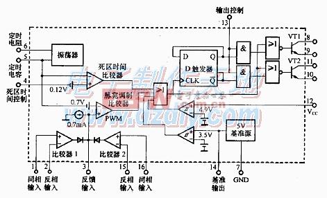 常见的车载逆变器-----TL494/KA7500 POWER INVERTER--电子产品世界手机版