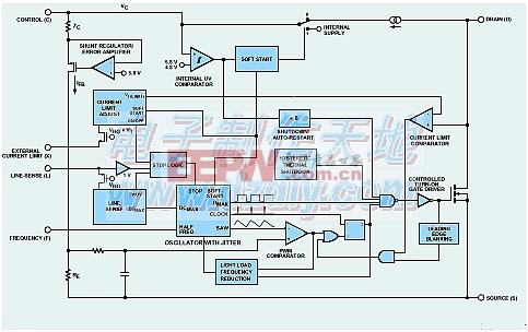 TOP243制作的3V/4A 高效率开关稳压电源TOP243 power supply