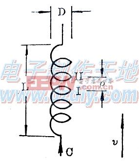 袖珍通讯机用螺旋天线的原理,设计与制作-----Helical antenna