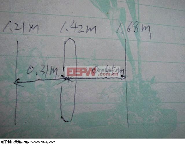 电子制作天地--调频天线