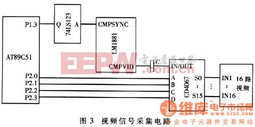 DTMF信號收、發芯片在微機通訊中的應用(DTMF信號發生器芯片MT5087和接