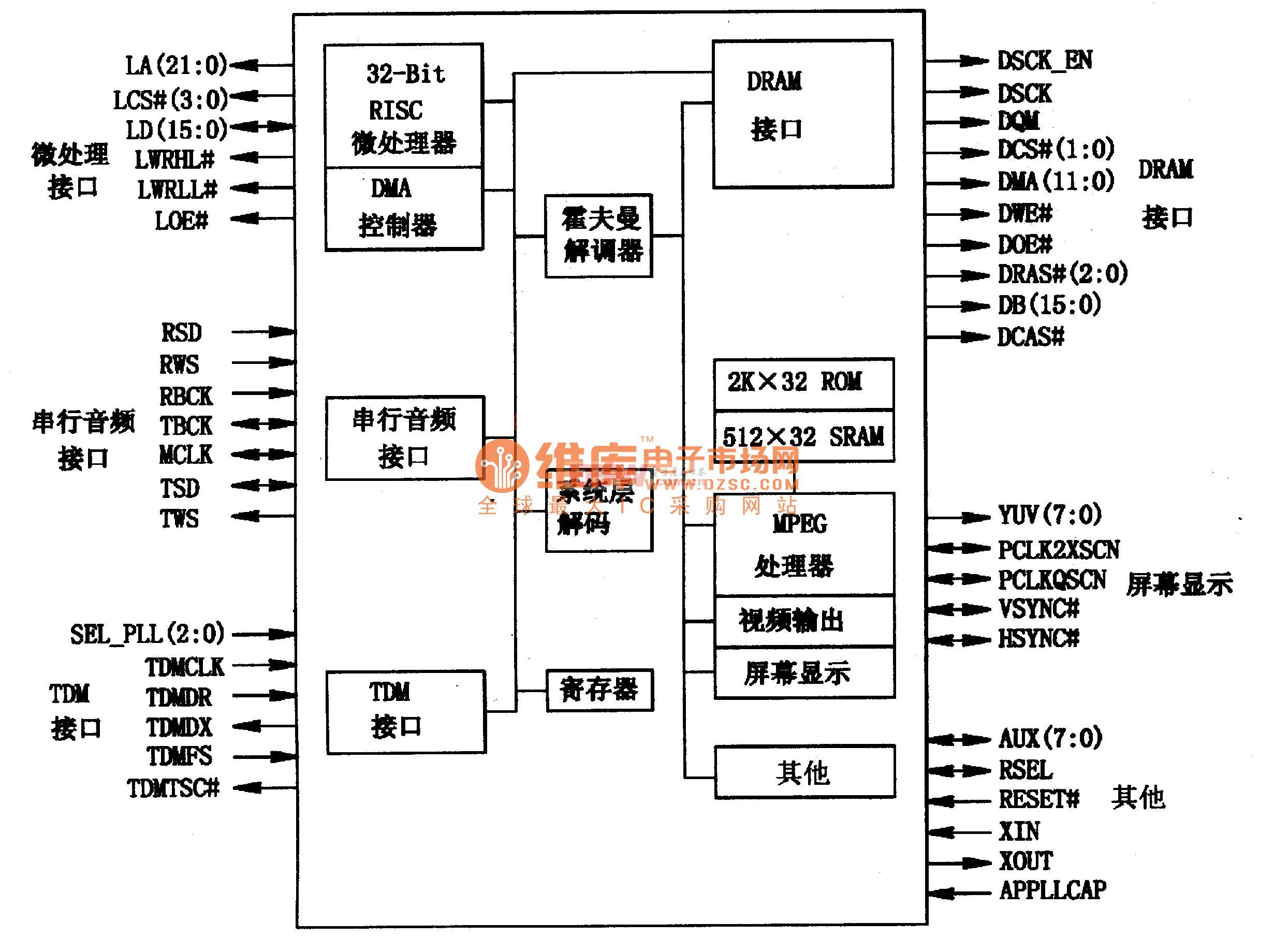 es 4108 超级vcd解码集成电路 电路图 电子高清图片