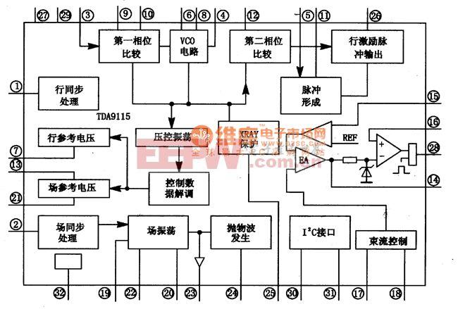 tda9115 集成块的内电路方框电路图
