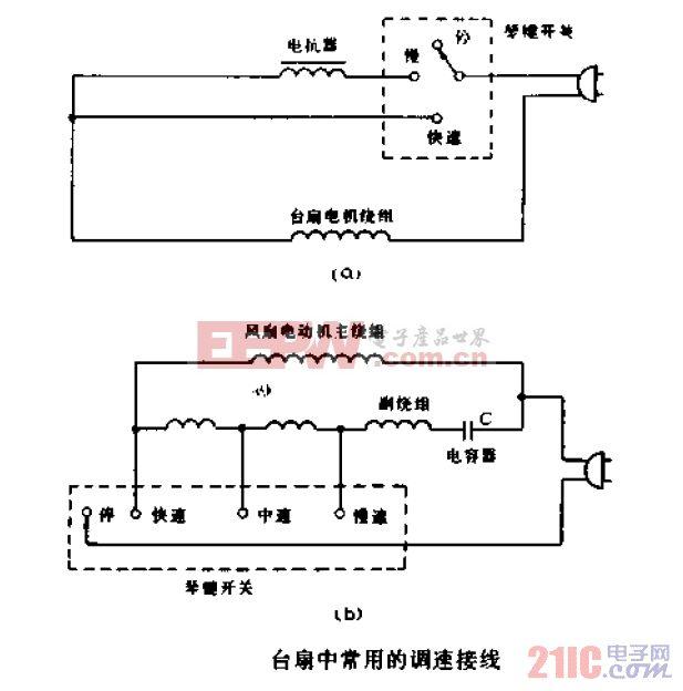 台扇中常用的调速接线.gif