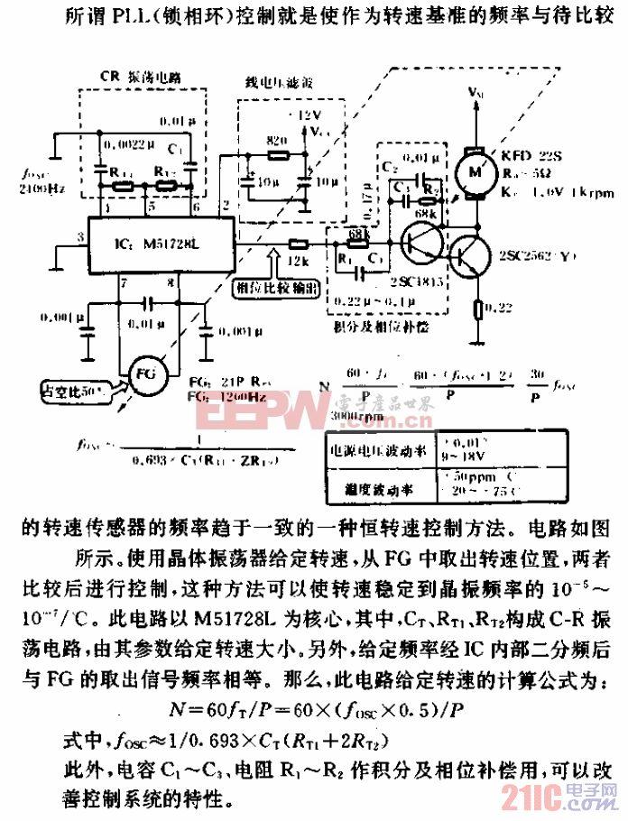 直流电机的PLL控制(一)