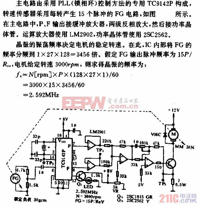 直流电机的PLL控制(三)