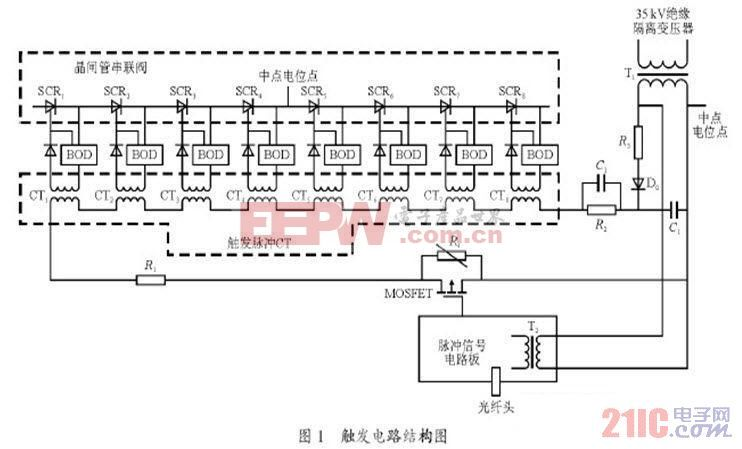 高压晶闸管串联阀触发电路的分析.jpg