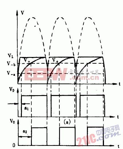 电压比较输出输入波形电路图