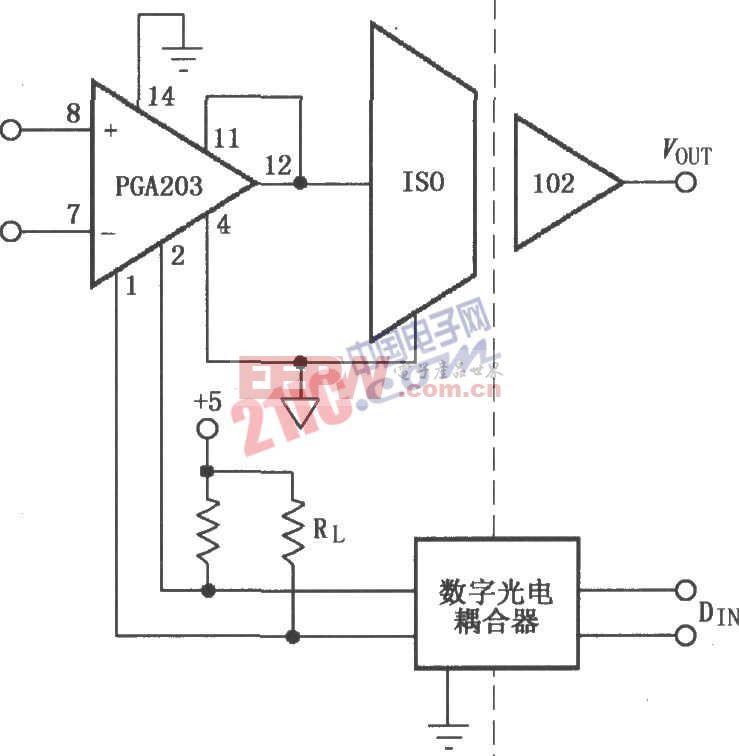 由PGA203與ISO102構成的隔離式可編程增益儀表放大器