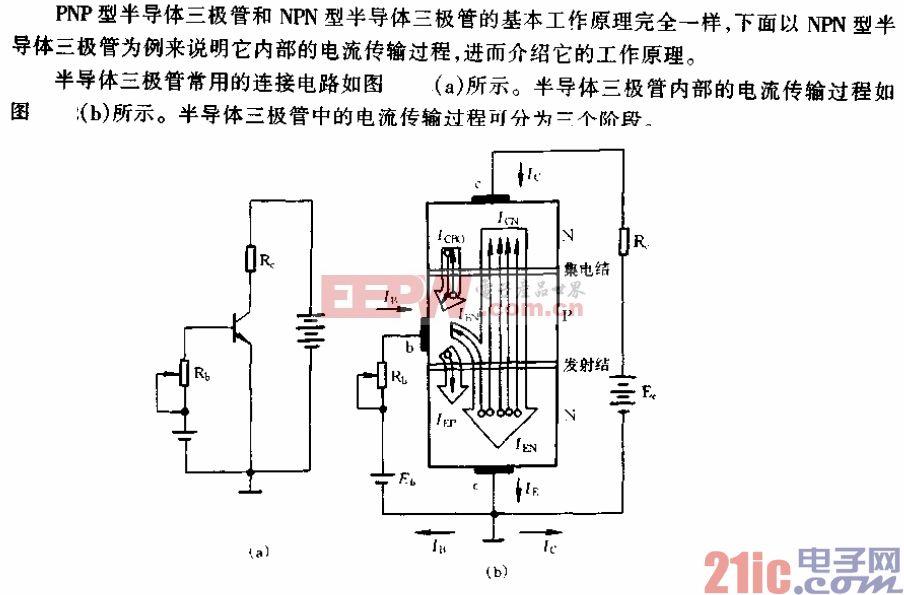 半导体三极管内电流的传输过程电路.gif