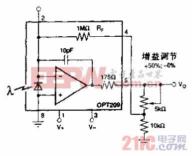 OPT209增益调节电路.gif