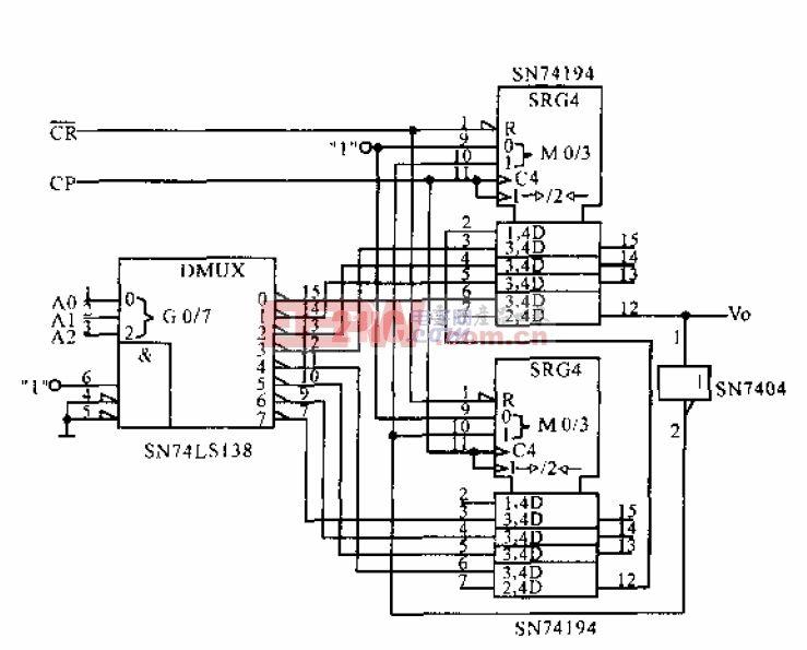 移位寄存器型可编程分频器.gif