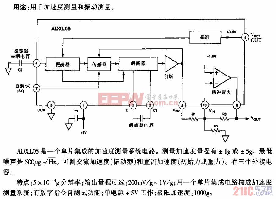 ADXL05型帶有信號調節±1g至±5g的單片加速度傳感器電路