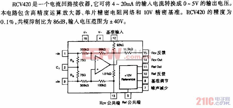 RCV420型4至20m电流回路接收器电路.gif