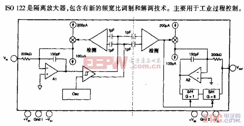 ISO 122型隔离放大器