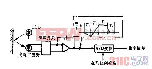外部A,D变换器的连接电路图.gif